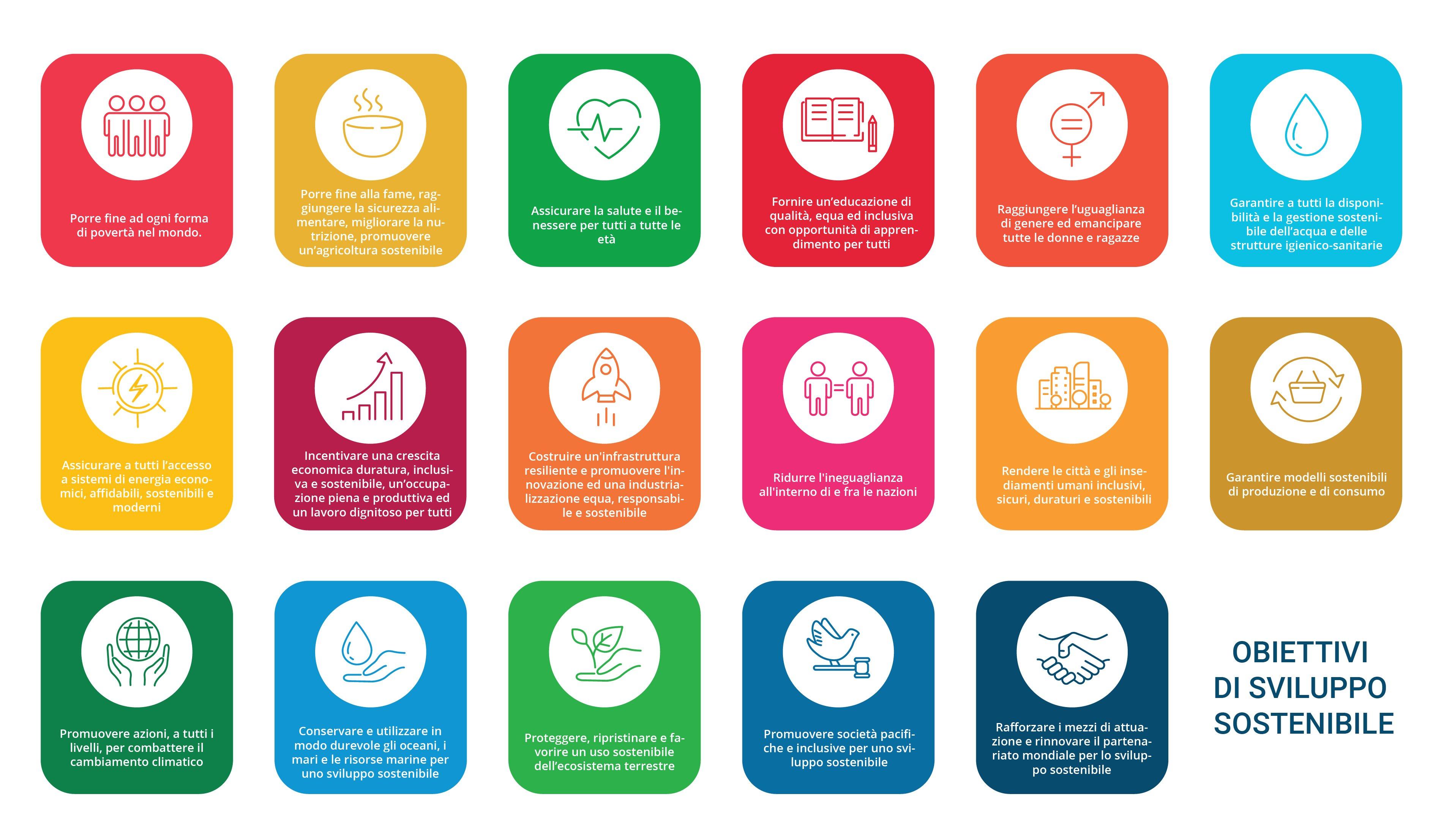 Agenza 2030 obiettivi delle aziende per lo sviluppo sostenibile